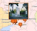Памятники и монументы Ростова-на-Дону и Южного ФО